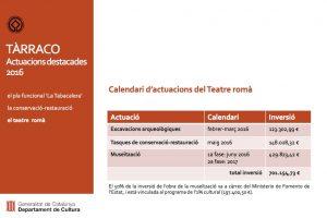 Actuacions Teatre